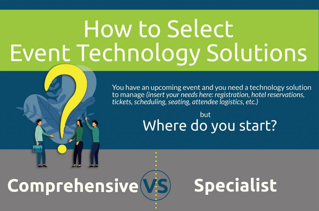 Infographic on event tehcnology